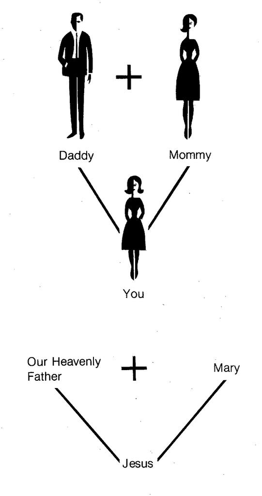 chapter 6  jesus christ  our savior and redeemer